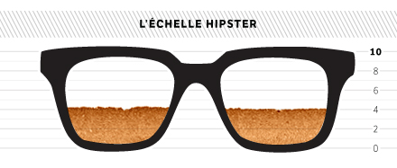 CafeFrenchToast-EchelleHipster04