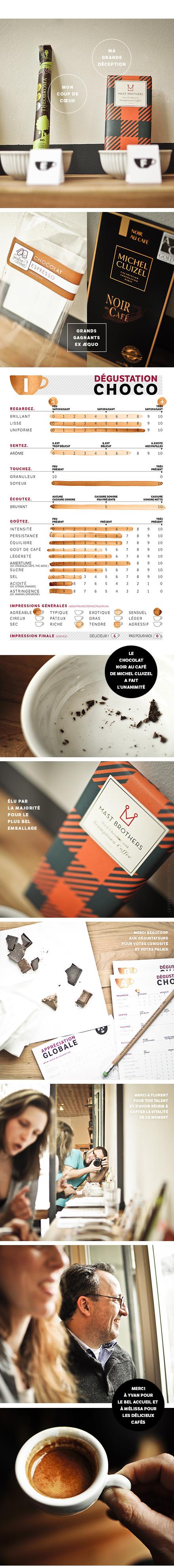 01-04-13-degustation-ChocoCafe-05B