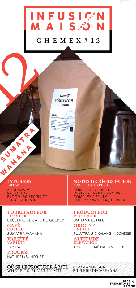 CFT_HomeBrews_Chemex_no12