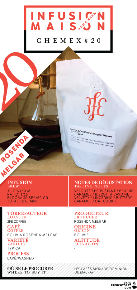 CFT_HomeBrews_Chemex_no20