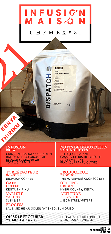 CFT_HomeBrews_Chemex_no21